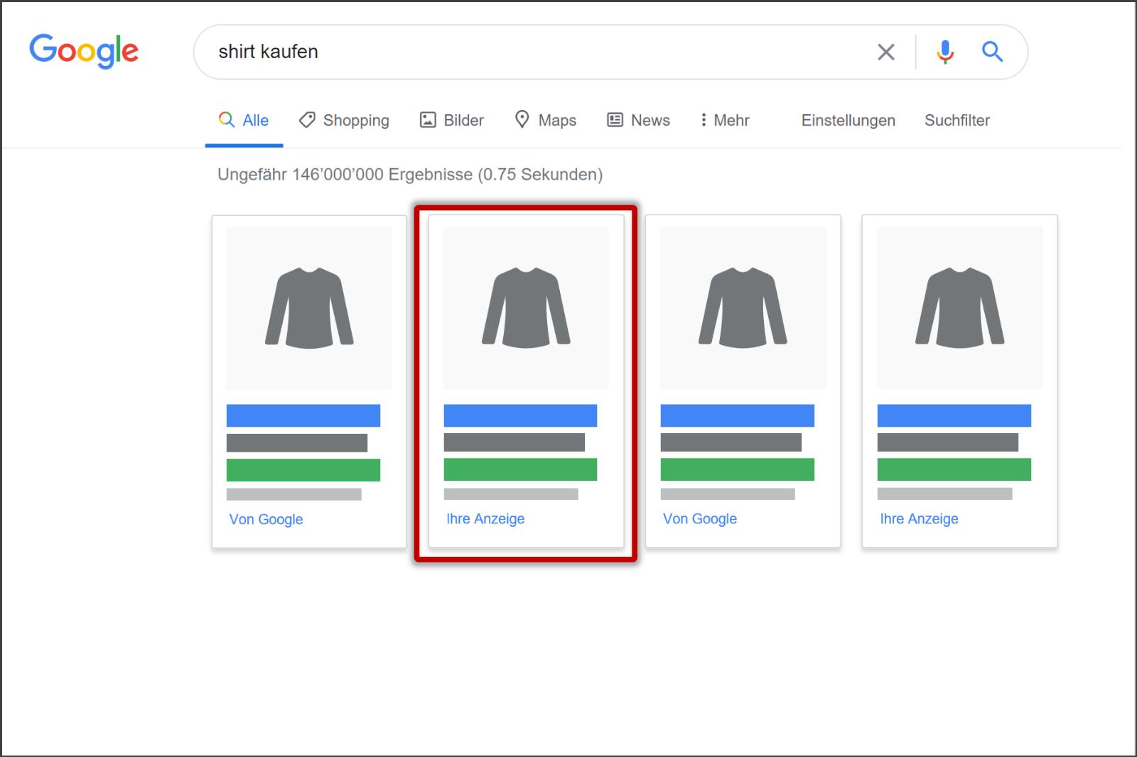 Google Shopping Suchresultate